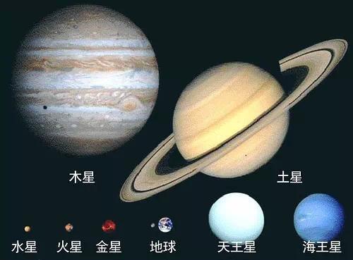 地球到底有多大-了解浩瀚宇宙